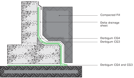Basement, cellar and underground tanking specification diagram